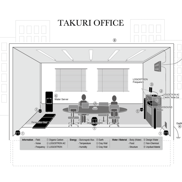 TAKURI Office