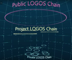 Tech ID:107-1 Public LOGOS-Chain